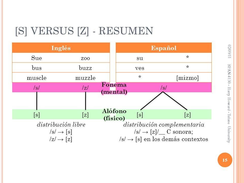 [S] VERSUS [Z] - RESUMEN